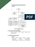 tugas struktur organisasi rumah sakit