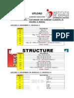 UPLOAD Academic Structure