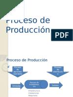 Proceso_de_produccion__3068__ (2).pptx