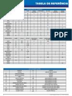 TABLA de Abreviaturas Utilizadas en Los Catalogos