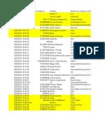 Proyecto Disppencil (Respuestas)