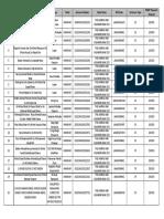 flood reltef list