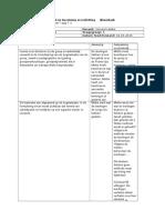 bijlage 2 feed-forward op lesontwerp - geschiedenis