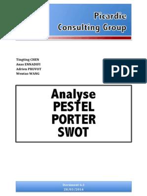 analyse SWOT en ligne datant