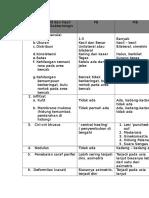 Tabel Kriteria Penentua Hasil Tipe Kusta