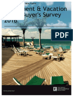 2016 Investment and Vacation Home Buyers Survey 04-06-2016