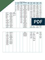 cuadroteoriaconstructivistacorregido-130701004948-phpapp02