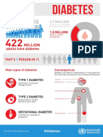 WHD2016 Diabetes Infographic v2