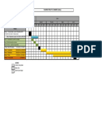Diagramme Planning projet
