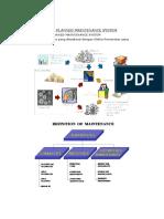 Maintanace Sistem.doc