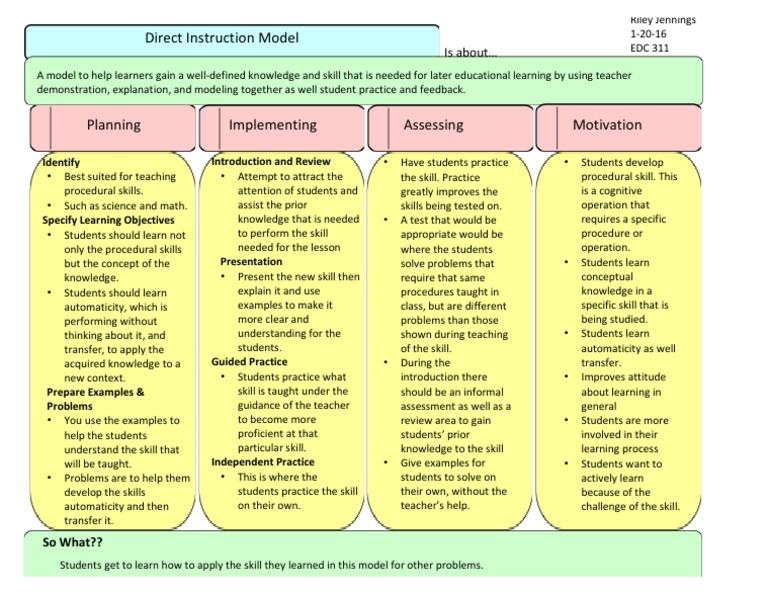 Direct Instruction Learning Neuropsychological Assessment