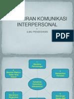 Kemahiran Komunikasi Interpersonal