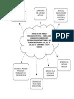 ARBOL DEL PROBLEMA (1).doc