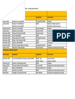 OPHD Investigations Spreadsheet.pdf Copy