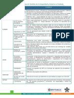 Planificación del sistema de gestion sgsst