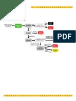 BREC Mod 6 Fluxograma