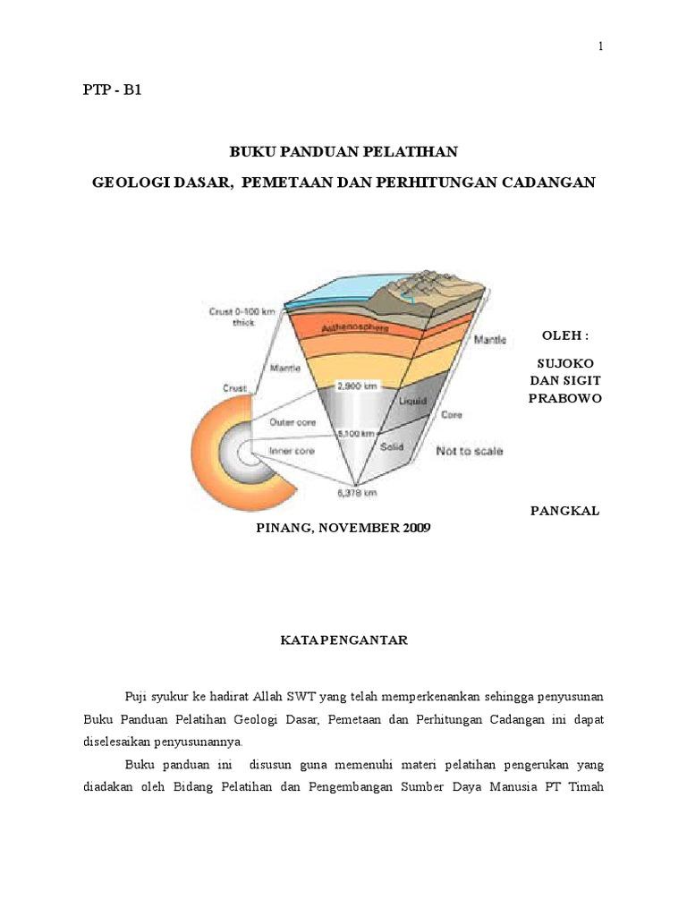 Panduan pemetaan ccuart Image collections