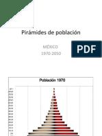 Pirámides de población 2000-2050