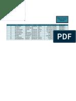 Practicaa 6 de Excel