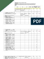 Analisis Jabatan Fungsional Perawat Terampil Dan Perawat Ahli Di Puskesmas