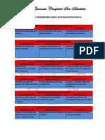 Niveles de Desempeño II Periodo Educacion Fisica 2016-1