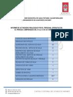 Informe Mensual de Actividades Del Organismo Del Mes de Octubre 2015