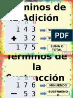 Términos-MATEMATICAS-3º