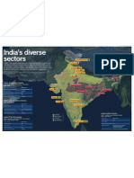 India's Diverse Sectors