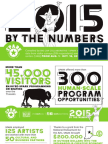 2015 SPARK By the Numbers