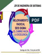 Six Sigma Juran Institute