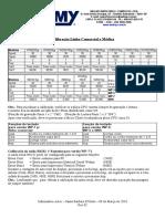 Manual de Calibração W01 à W1000