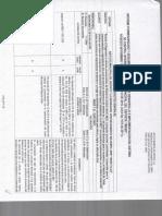 Informe Pormenorizado Nov 2015 hasta Mar 2016 Sist C.I