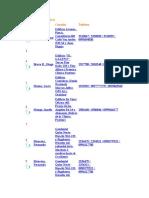 Base de Datos de Odontólogos