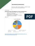 PAÍSES QUE DEMANDEN LAS FRUTAS LIOFILIZADAS.docx