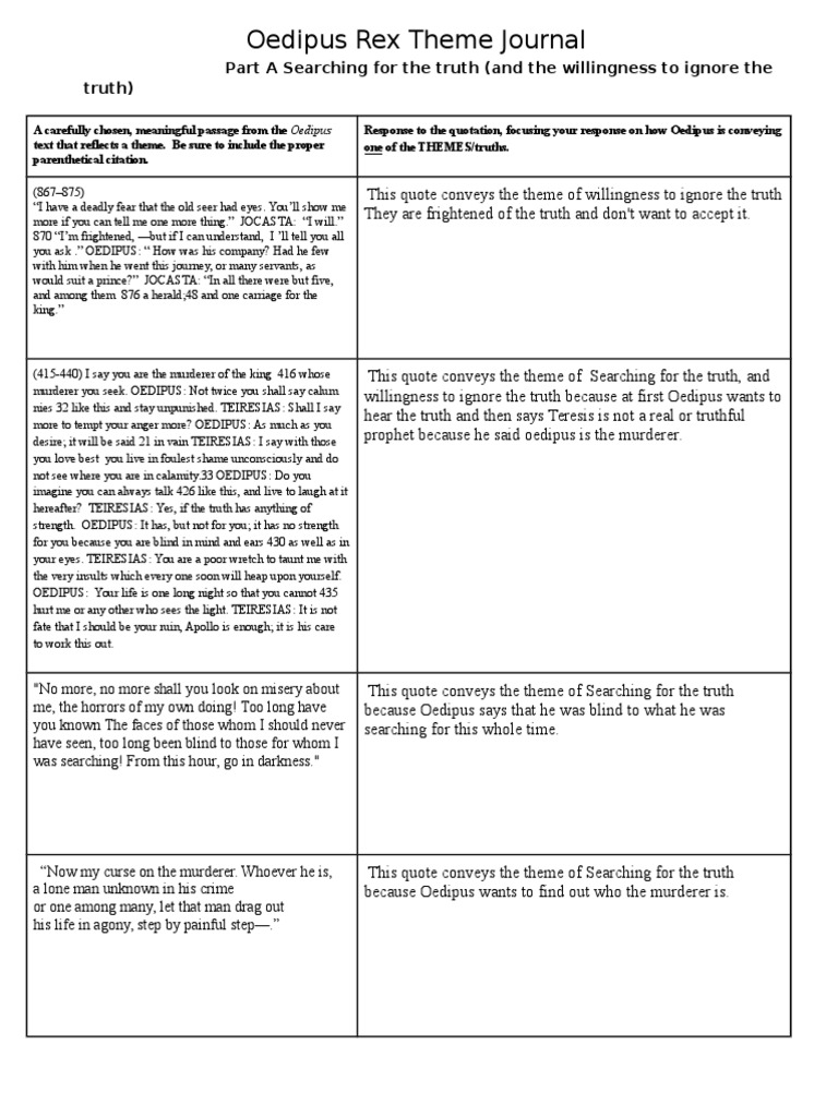 oedipus rex quotes and page numbers