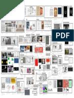 Contextual Portfolio Visual Map