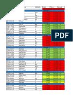 Prac Schedules(1)