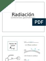radiación en cuerpos geométricos