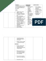 Sistema Endocrino1