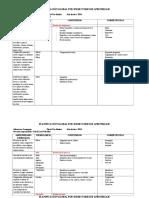 Planificacion Global 2014 pre kinder y kinder
