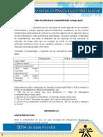 Evidencia 11 Taller de Indicadores (Competitividad y Riesgo Pais)