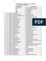 Allotted Candidate List