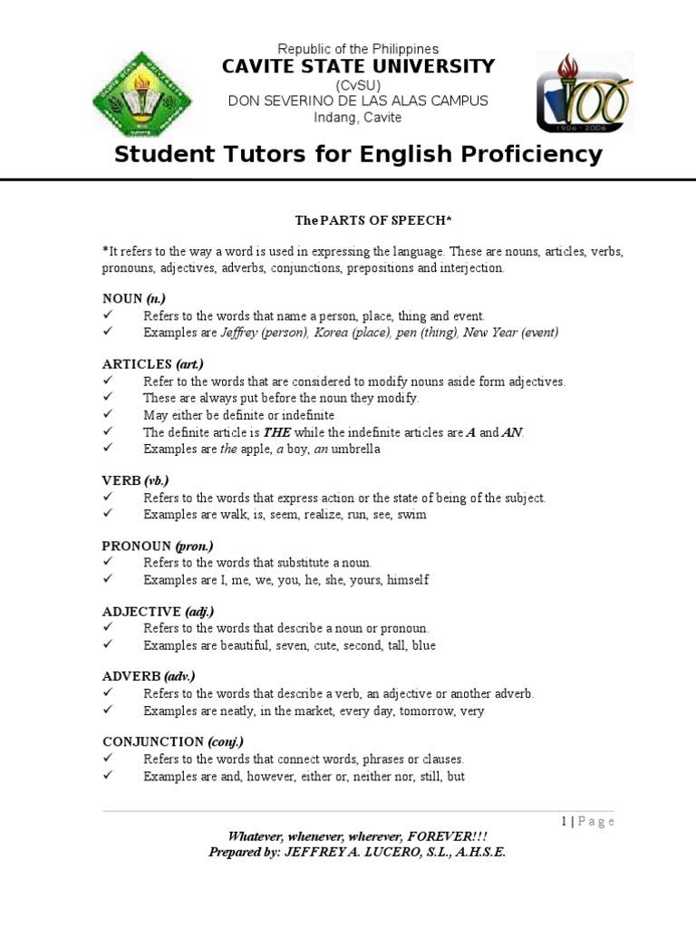 Parts Of Speech And Sentence Patterns Part Of Speech Adverb