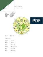 Beberapa Klasifikasi Ilmiah Invertebrata.docx