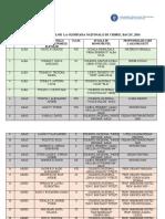 Lista Participanti Onch 2016