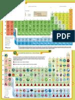 Taller tabla periodica tabla periodicapdf urtaz Images