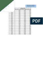 Proyección de Población y Caudales