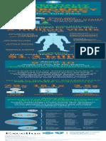 Excellus ER Infographic
