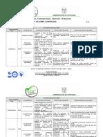 Contribuciones_individuales_docente2015 -DeISY DEL CARMEN PESTANA CONTRERAS