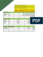 Costo Unitario de Solado de Zapatas de Concreto